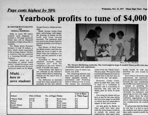 MIAHI makes big bucks in 1977